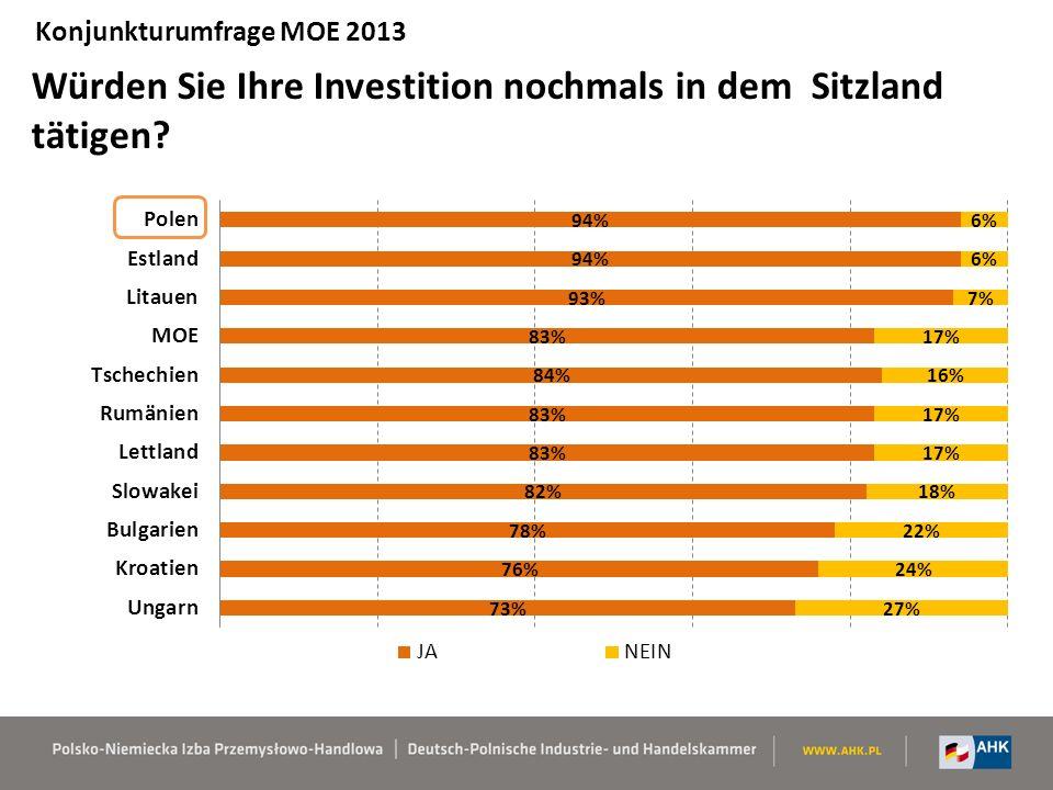 Würden Sie Ihre Investition nochmals in dem Sitzland tätigen? Konjunkturumfrage MOE 2013