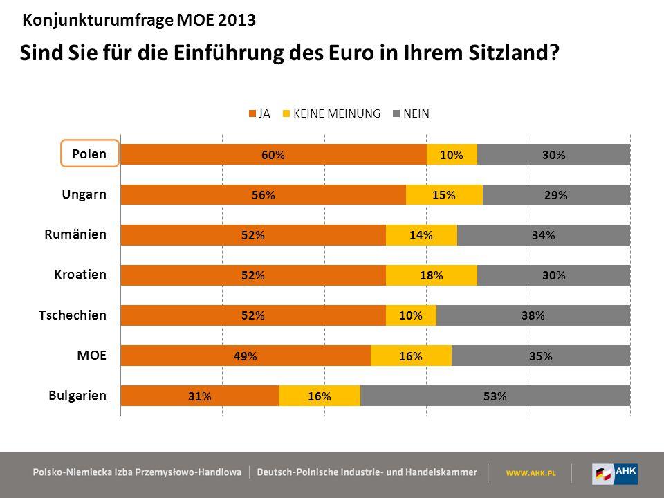 Sind Sie für die Einführung des Euro in Ihrem Sitzland? Konjunkturumfrage MOE 2013