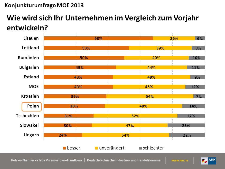 Wie wird sich Ihr Unternehmen im Vergleich zum Vorjahr entwickeln? Konjunkturumfrage MOE 2013