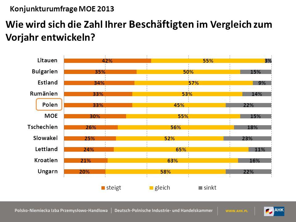 Wie wird sich die Zahl Ihrer Beschäftigten im Vergleich zum Vorjahr entwickeln? Konjunkturumfrage MOE 2013