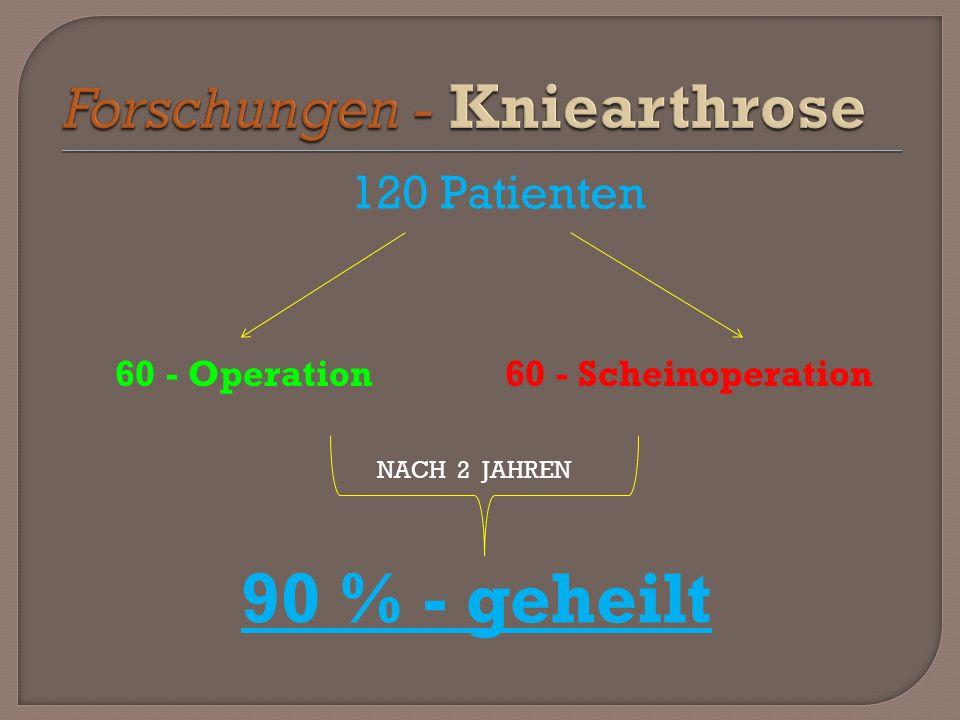 120 Patienten 60 - Operation60 - Scheinoperation 90 % - geheilt NACH 2 JAHREN