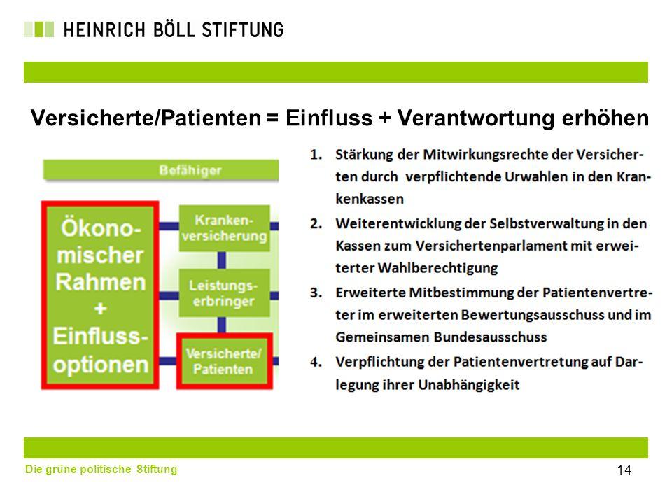 Die grüne politische Stiftung 14 Versicherte/Patienten = Einfluss + Verantwortung erhöhen