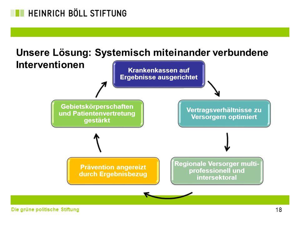 Die grüne politische Stiftung Unsere Lösung: Systemisch miteinander verbundene Interventionen 18 Krankenkassen auf Ergebnisse ausgerichtet Vertragsver