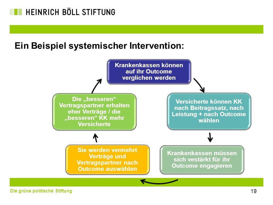 Die grüne politische Stiftung Ein Beispiel systemischer Intervention: 19 Krankenkassen können auf ihr Outcome verglichen werden Versicherte können KK