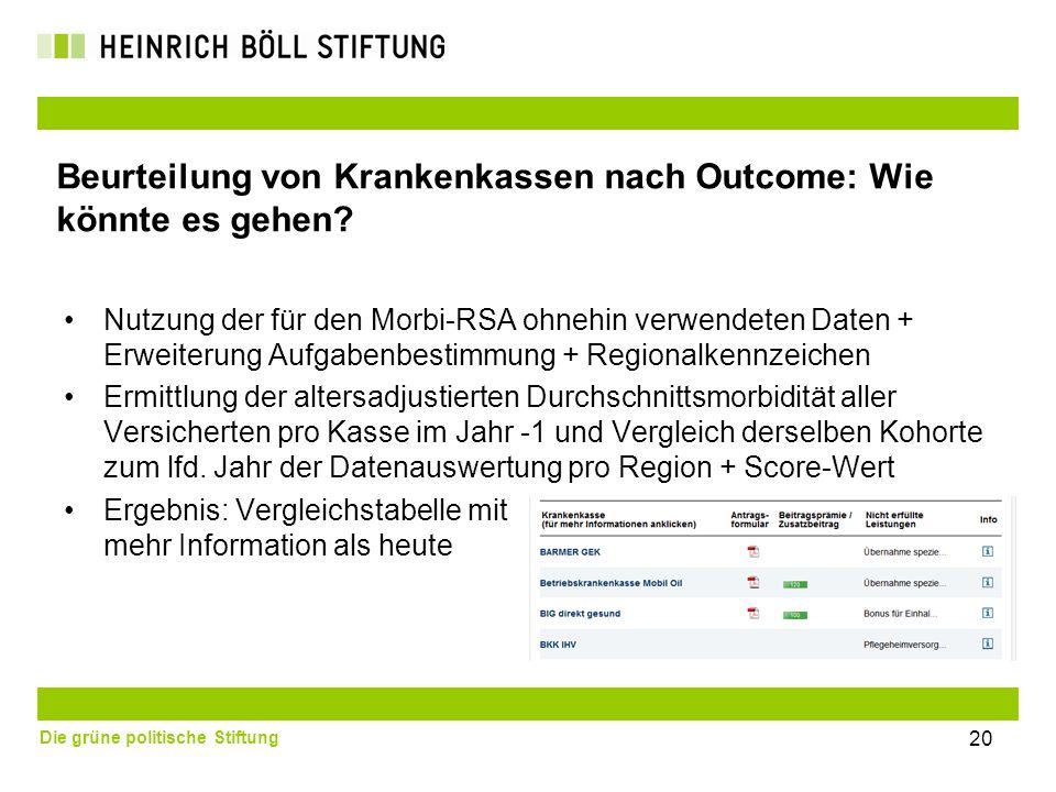 Die grüne politische Stiftung 20 Nutzung der für den Morbi-RSA ohnehin verwendeten Daten + Erweiterung Aufgabenbestimmung + Regionalkennzeichen Ermitt