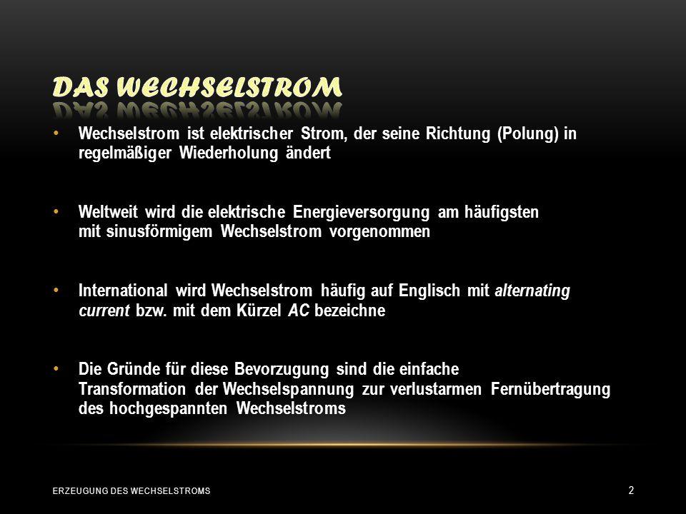 ENTDECKUNG DES WECHELSTROMS Ende des 19.