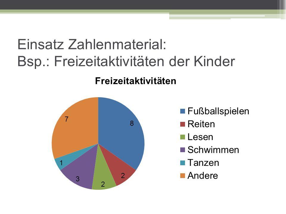 Einsatz Zahlenmaterial: Bsp.: Freizeitaktivitäten der Kinder