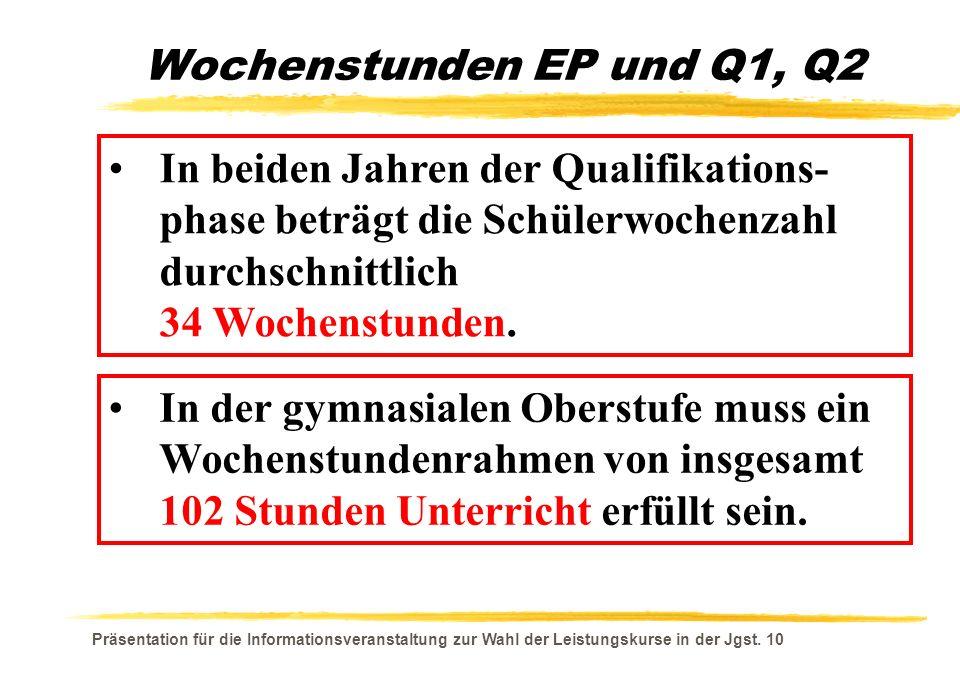Präsentation für die Informationsveranstaltung zur Wahl der Leistungskurse in der Jgst. 10 Wochenstunden EP und Q1, Q2 In beiden Jahren der Qualifikat