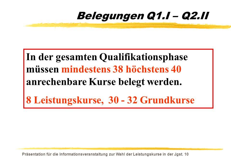 Präsentation für die Informationsveranstaltung zur Wahl der Leistungskurse in der Jgst. 10 Belegungen Q1.I – Q2.II In der gesamten Qualifikationsphase