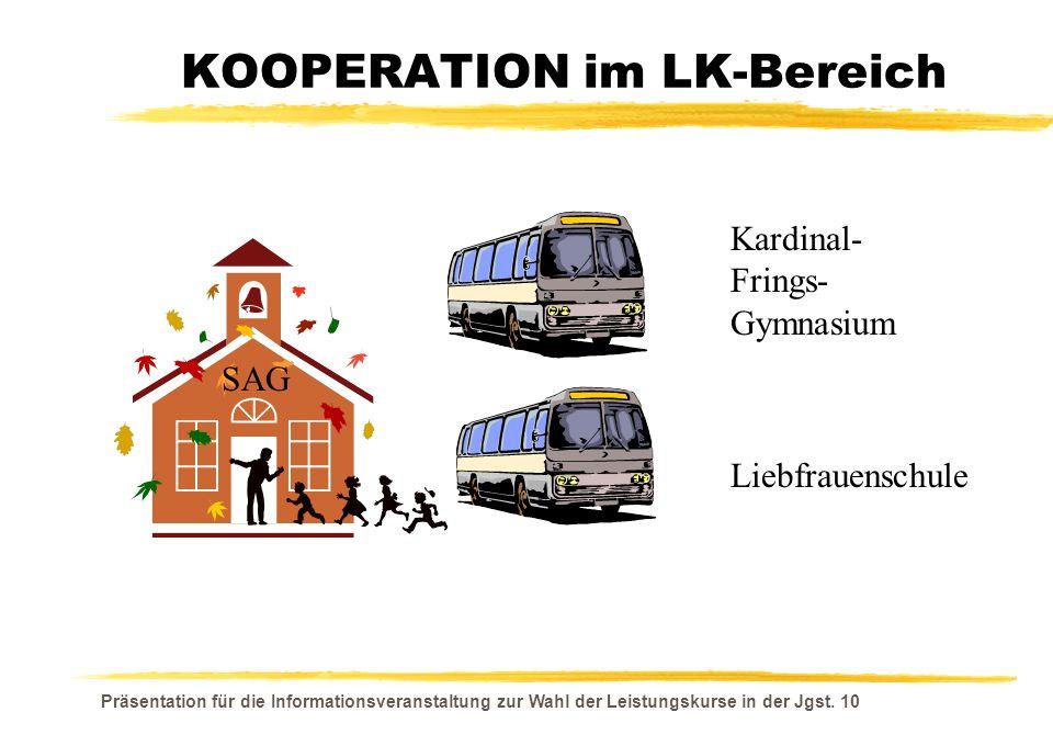 Präsentation für die Informationsveranstaltung zur Wahl der Leistungskurse in der Jgst. 10 KOOPERATION im LK-Bereich SAG Kardinal- Frings- Gymnasium L
