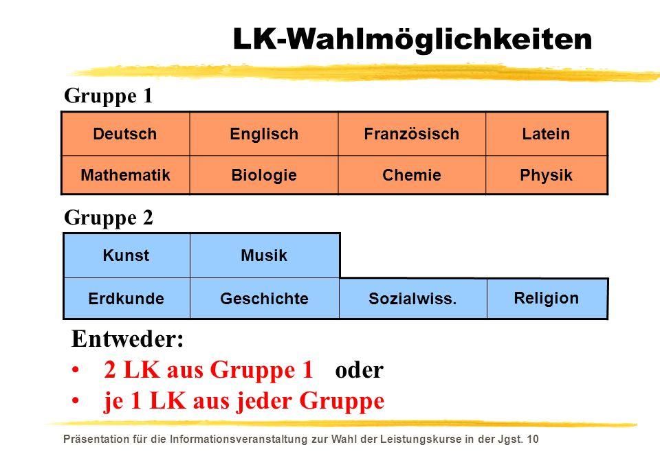 Präsentation für die Informationsveranstaltung zur Wahl der Leistungskurse in der Jgst. 10 Gruppe 1 Gruppe 2 LK-Wahlmöglichkeiten DeutschEnglischFranz