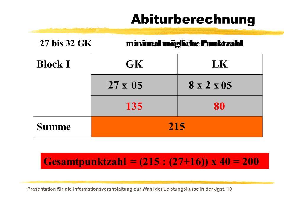 Präsentation für die Informationsveranstaltung zur Wahl der Leistungskurse in der Jgst. 10 15 405240 645 Gesamtpunktzahl = (645 : (27+16)) x 40 = 600