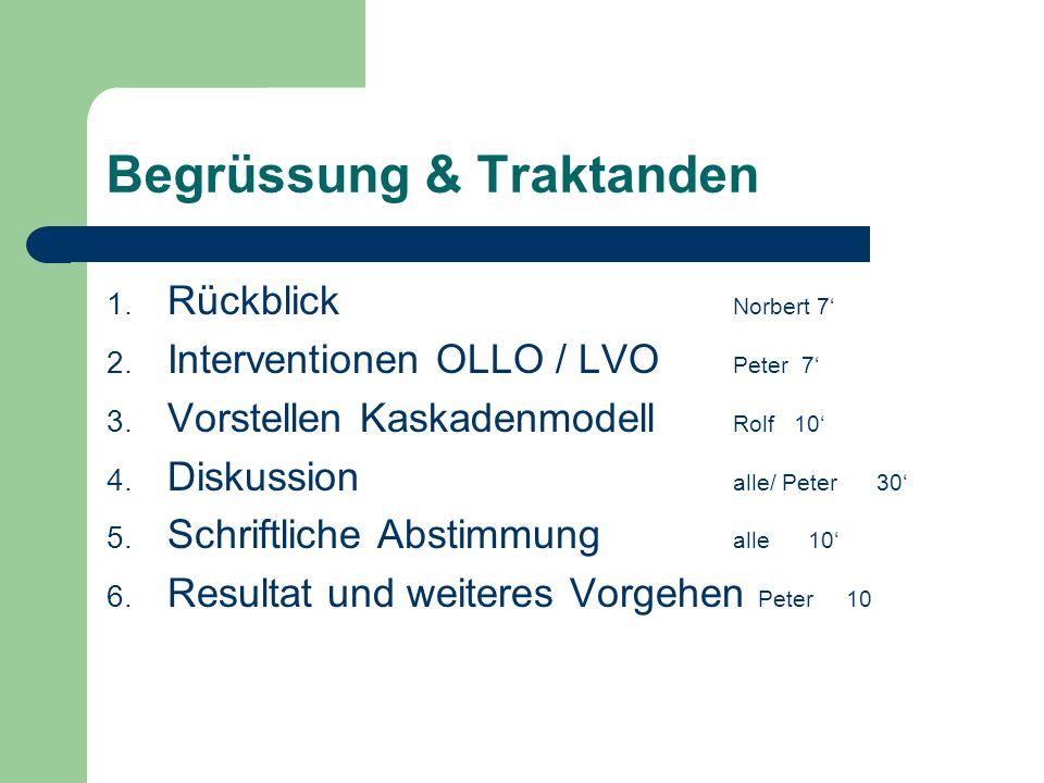 Begrüssung & Traktanden 1. Rückblick Norbert 7 2.
