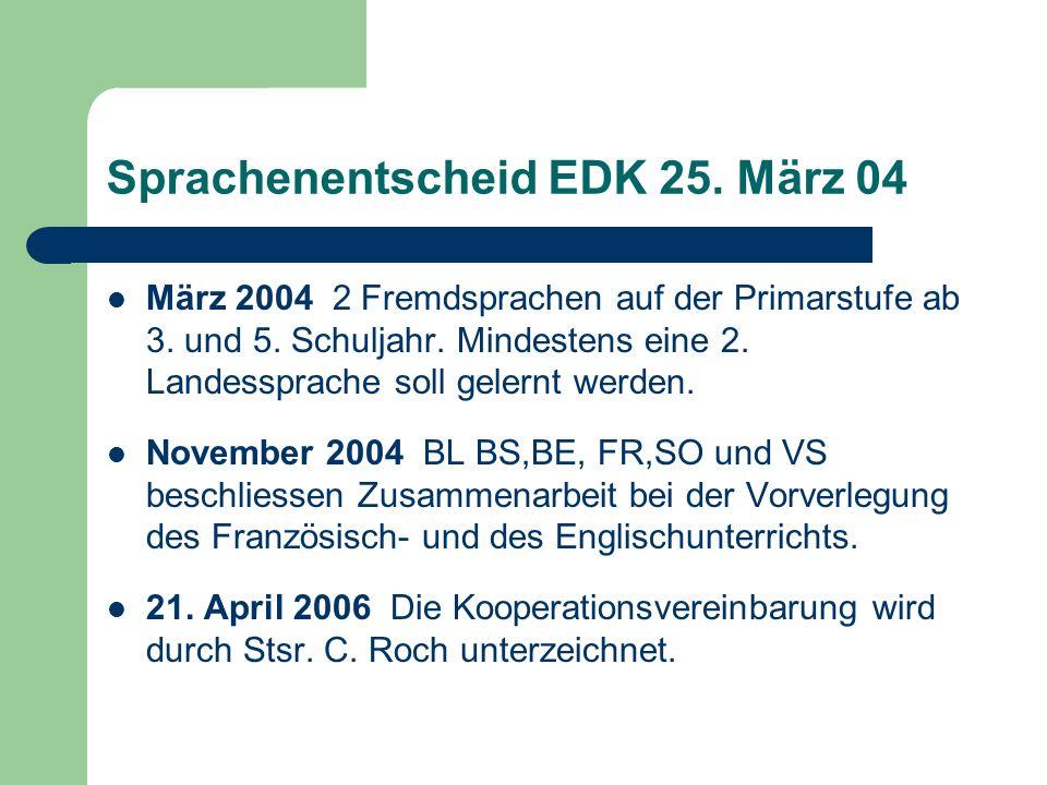 Sprachenentscheid EDK 25. März 04 März 2004 2 Fremdsprachen auf der Primarstufe ab 3.