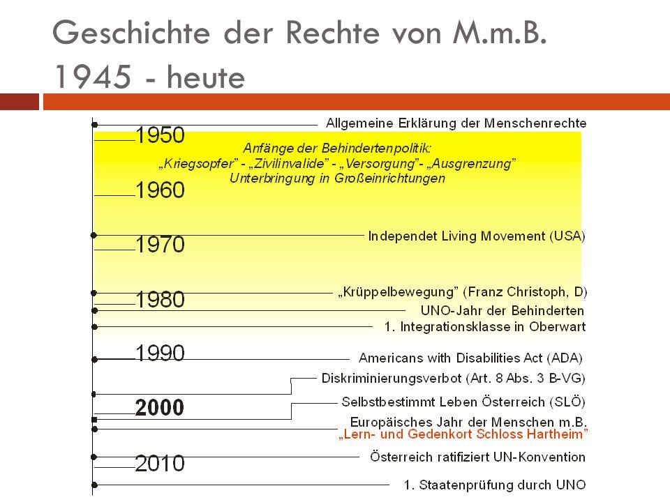 Menschen m.B.als Objekte 19. u.