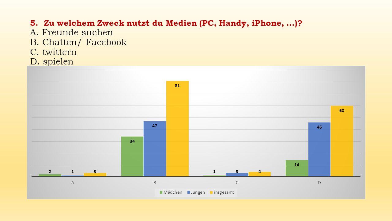 5. Zu welchem Zweck nutzt du Medien (PC, Handy, iPhone,...)? A. Freunde suchen B. Chatten/ Facebook C. twittern D. spielen