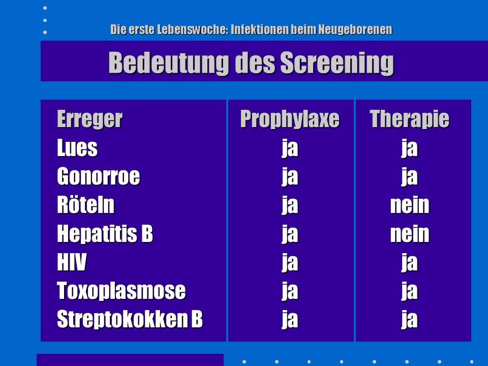 Die erste Lebenswoche: Infektionen beim Neugeborenen Bakterielle Infektionen SepsisSepsis –Inzidenz 1-8/1000 Lebendgeburten –Hohe Mortalität MeningitisMeningitis –Hohe Morbidität PneumoniePneumonie Pulmonalarterielle HypertoniePulmonalarterielle Hypertonie