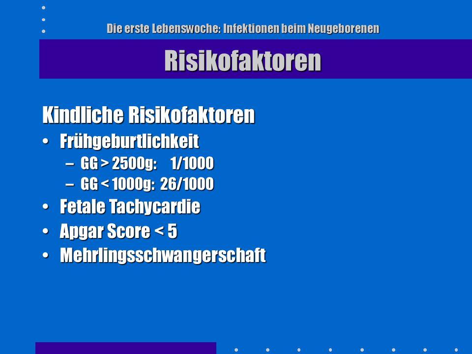 Die erste Lebenswoche: Infektionen beim Neugeborenen Risikofaktoren Vorliegen mehrerer Risikofaktoren Risikofaktoren ScreeningSepsis-Risiko Risikofaktoren ScreeningSepsis-Risiko TG ohne RisikofaktorenGBS positiv6/1000 TG ohne RisikofaktorenGBS positiv6/1000 GA < 37 SSW GA < 37 SSW BS > 18 StundenGBS positiv75/1000 BS > 18 StundenGBS positiv75/1000 Fieber sub partu Fieber sub partu Geburtsgewicht < 2000 gGBS positiv150/1000 Geburtsgewicht < 2000 gGBS positiv150/1000 Antibiotika-ProphylaxeGBS positiv0.18/1000 Antibiotika-ProphylaxeGBS positiv0.18/1000