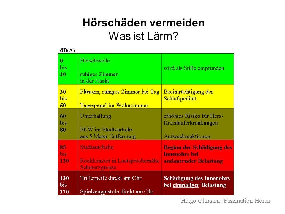 Helgo Ollmann: Faszination Hören Hörschäden vermeiden Was ist Lärm? dB(A)
