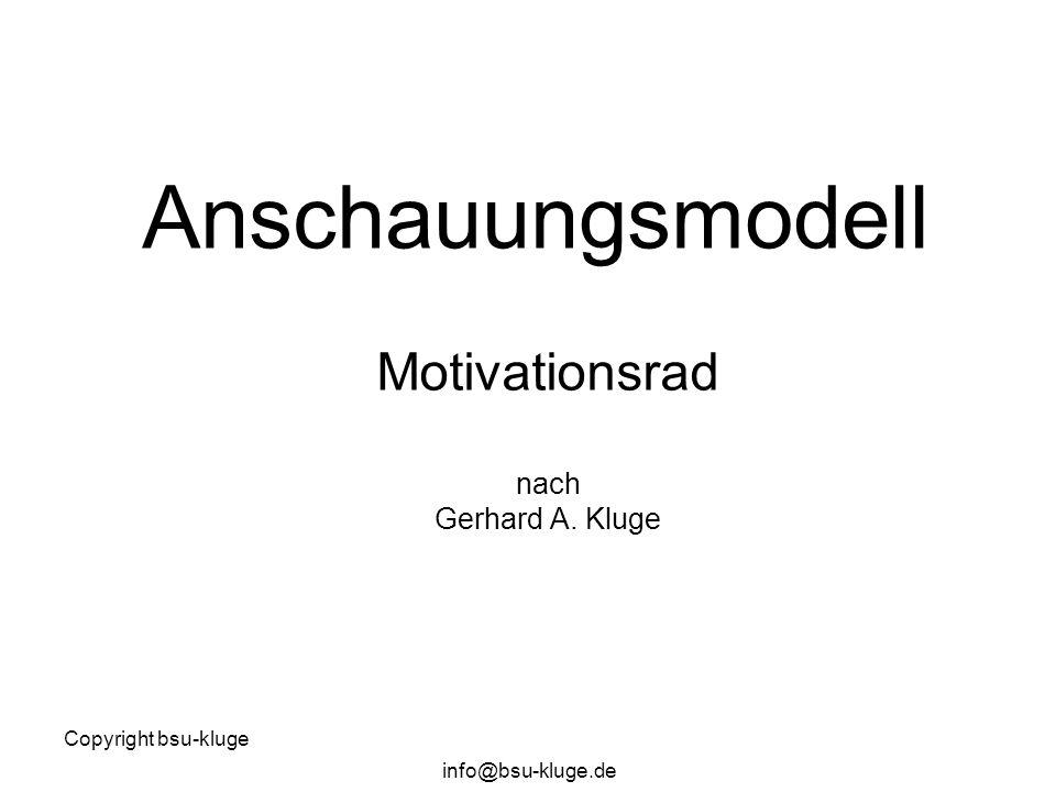 Copyright bsu-kluge info@bsu-kluge.de Anschauungsmodell Motivationsrad nach Gerhard A. Kluge