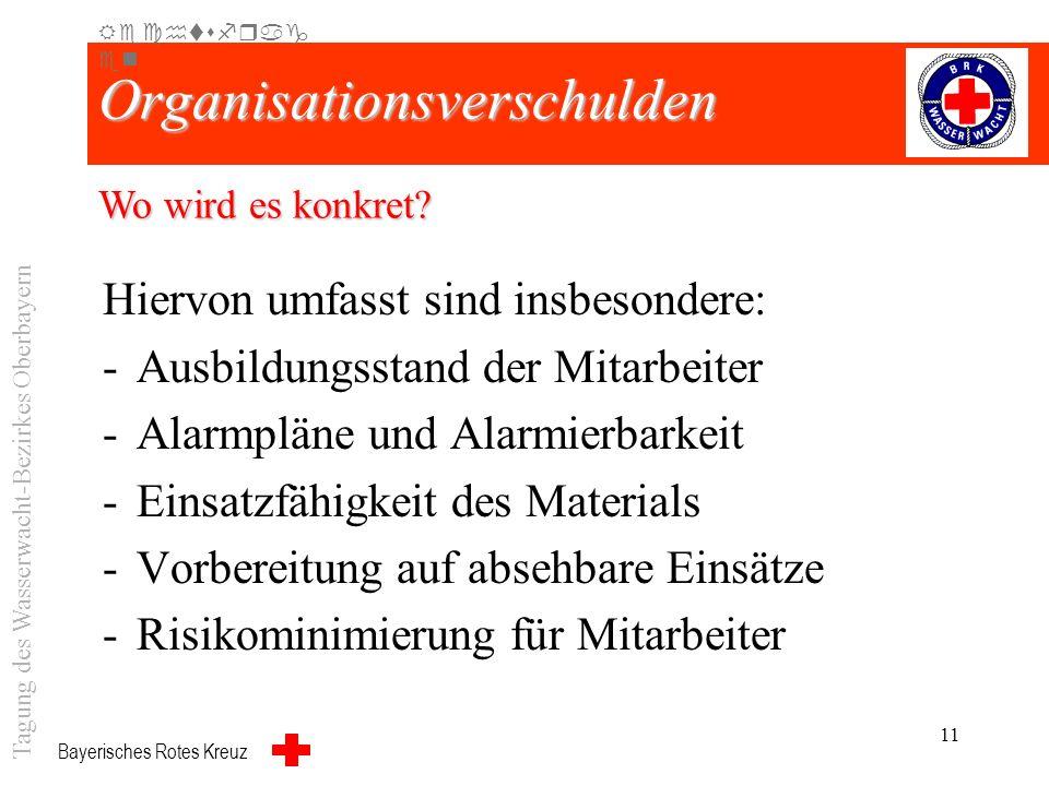 Bayerisches Rotes Kreuz 10 Organisationsverschulden Nach der vom BGH entwickelte Rechtsprechung ist derjenige als Täter verantwortlich, der eine Organ
