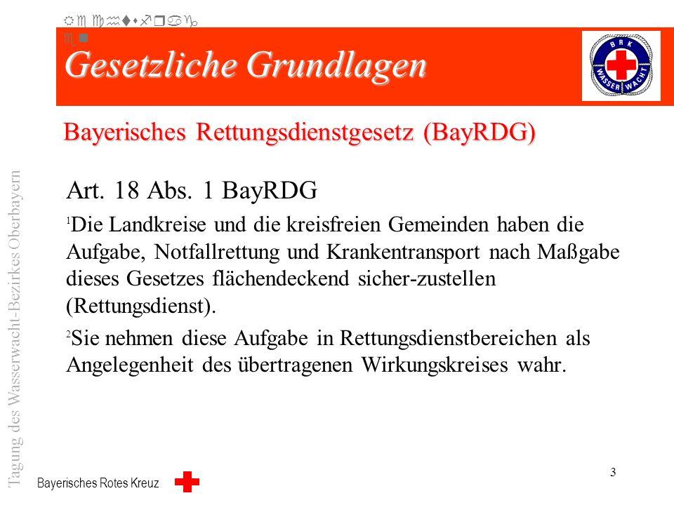 Bayerisches Rotes Kreuz WW Oberbayern Haftungssystem in der Wasserrettung Ein Kurzüberblick Klemens Reindl, November 2003