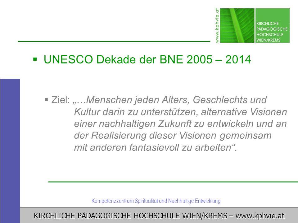 KIRCHLICHE PÄDAGOGISCHE HOCHSCHULE WIEN/KREMS – www.kphvie.at Kompetenzzentrum Spiritualität und Nachhaltige Entwicklung UNESCO Dekade der BNE 2005 –