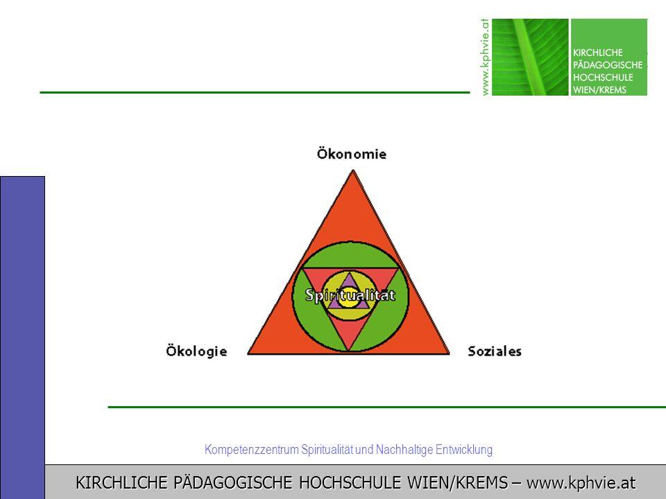KIRCHLICHE PÄDAGOGISCHE HOCHSCHULE WIEN/KREMS – www.kphvie.at Kompetenzzentrum Spiritualität und Nachhaltige Entwicklung
