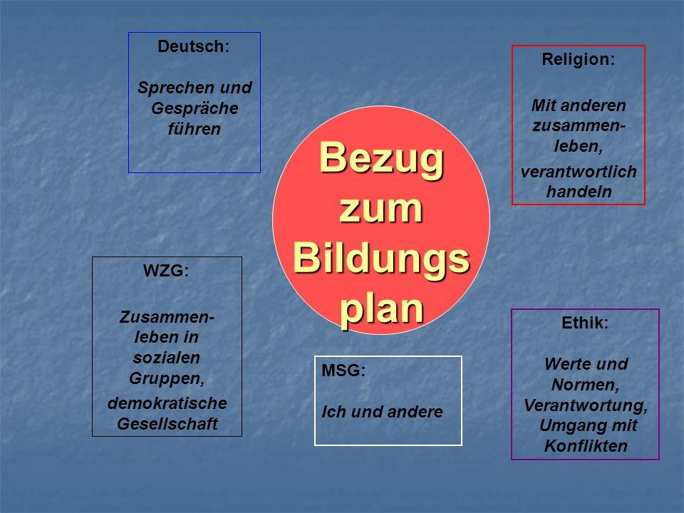 Deutsch: Sprechen und Gespräche führen WZG: Zusammen- leben in sozialen Gruppen, demokratische Gesellschaft MSG: Ich und andere Religion: Mit anderen