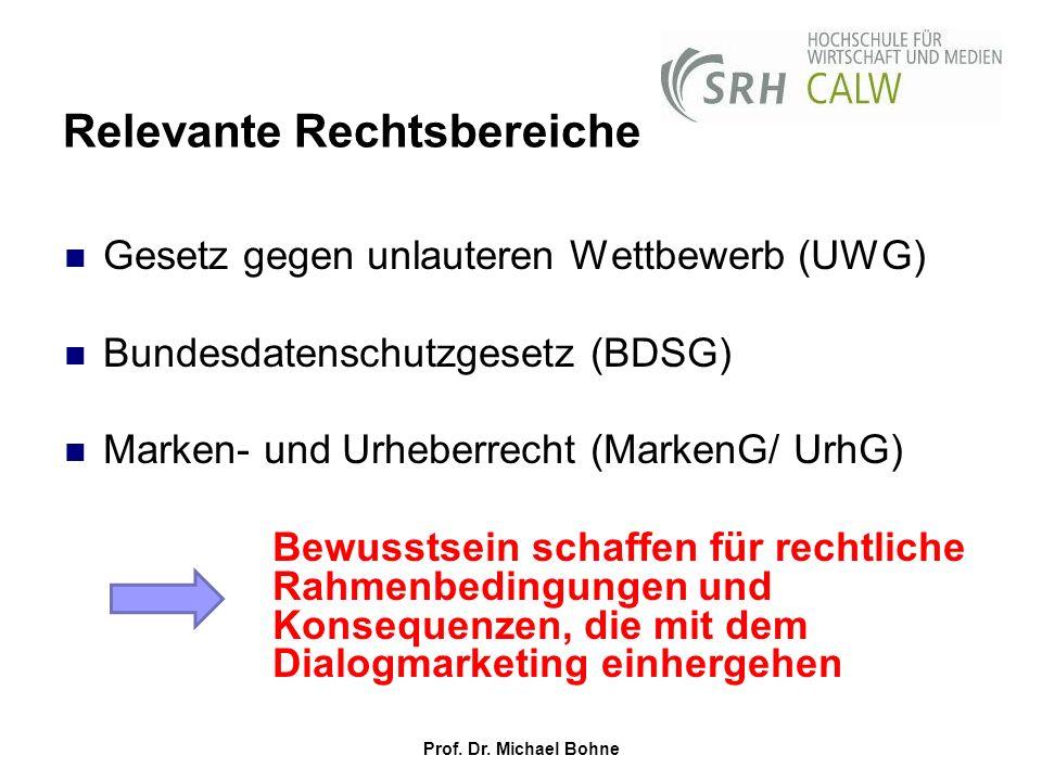 Prof. Dr. Michael Bohne Relevante Rechtsbereiche Gesetz gegen unlauteren Wettbewerb (UWG) Bundesdatenschutzgesetz (BDSG) Marken- und Urheberrecht (Mar