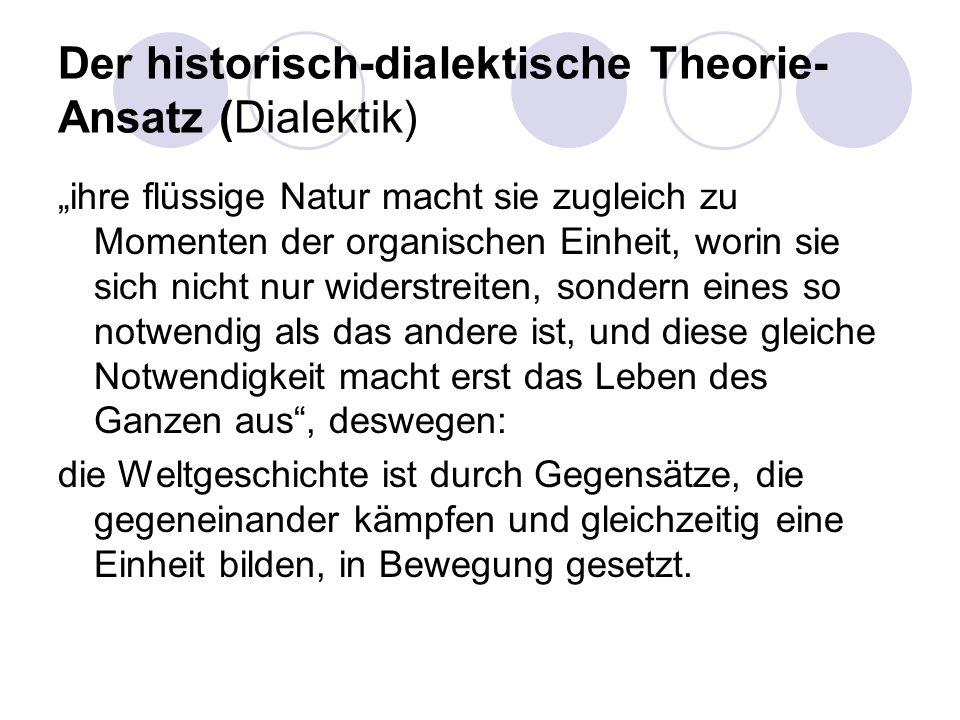 Der historisch-dialektische Theorie- Ansatz (Dialektik) ihre flüssige Natur macht sie zugleich zu Momenten der organischen Einheit, worin sie sich nic