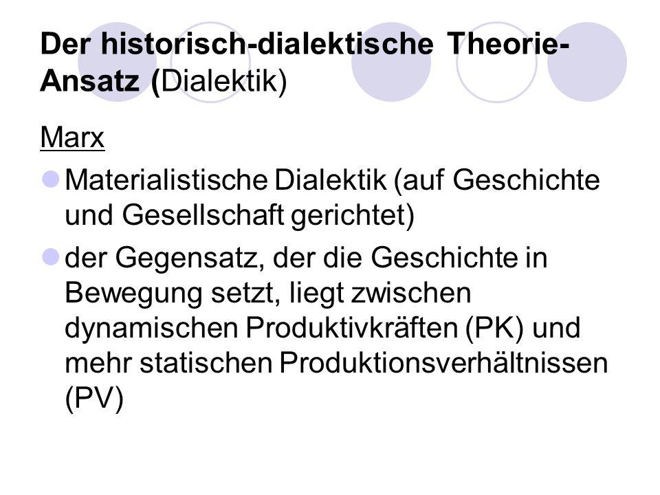 Der historisch-dialektische Theorie- Ansatz (Dialektik) Marx Materialistische Dialektik (auf Geschichte und Gesellschaft gerichtet) der Gegensatz, der