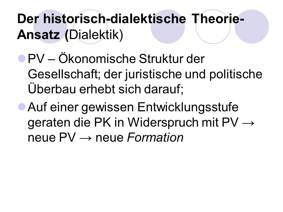 Der historisch-dialektische Theorie- Ansatz (Dialektik) PV – Ökonomische Struktur der Gesellschaft; der juristische und politische Überbau erhebt sich
