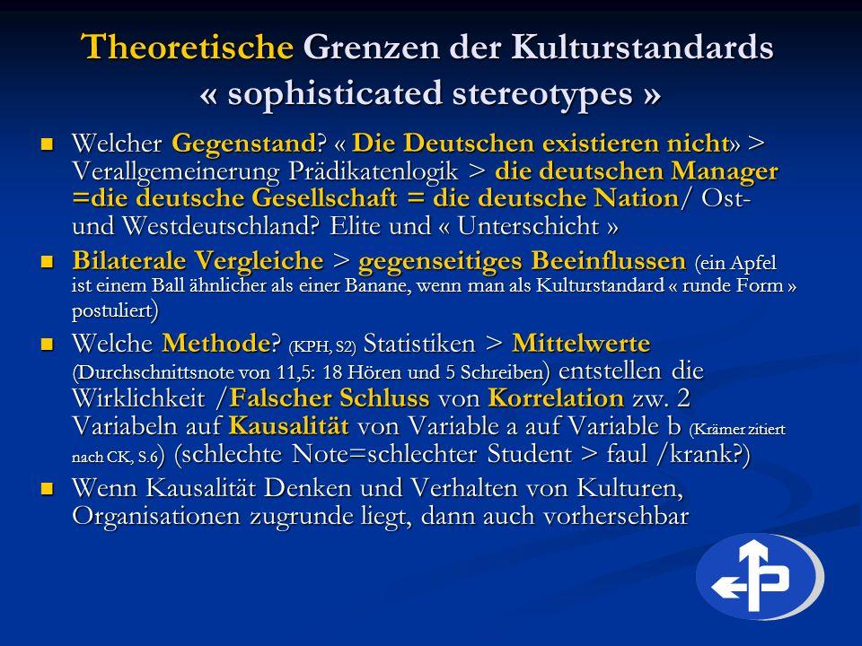 Theoretische Grenzen der Kulturstandards « sophisticated stereotypes » Welcher Gegenstand.