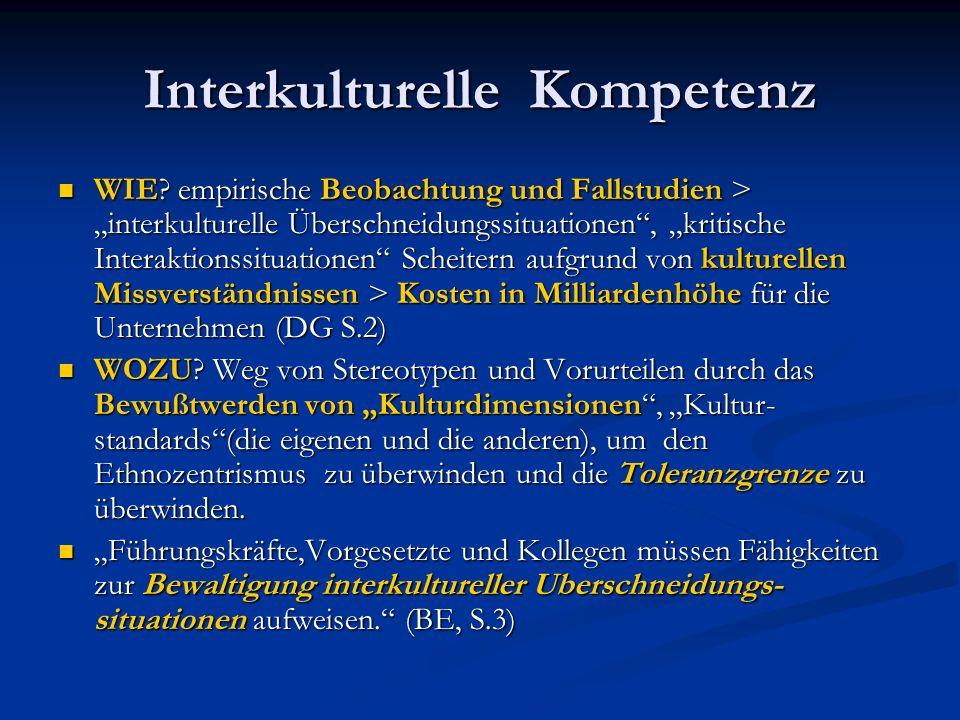 Interkulturelle Kompetenz WIE.