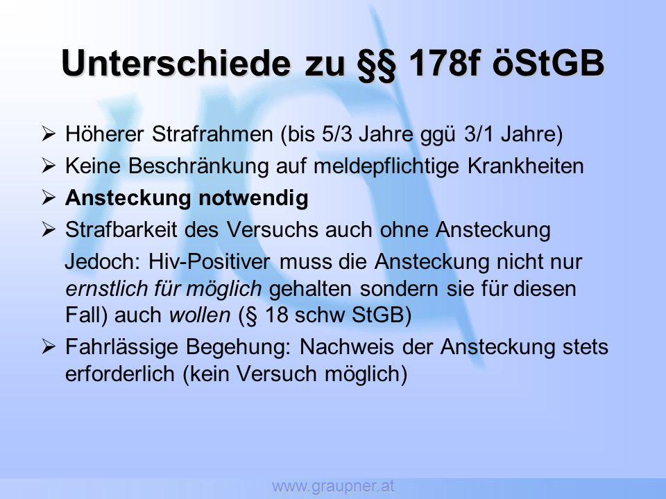 www.graupner.at Unterschiede zu §§ 178f öStGB Höherer Strafrahmen (bis 5/3 Jahre ggü 3/1 Jahre) Keine Beschränkung auf meldepflichtige Krankheiten Ans