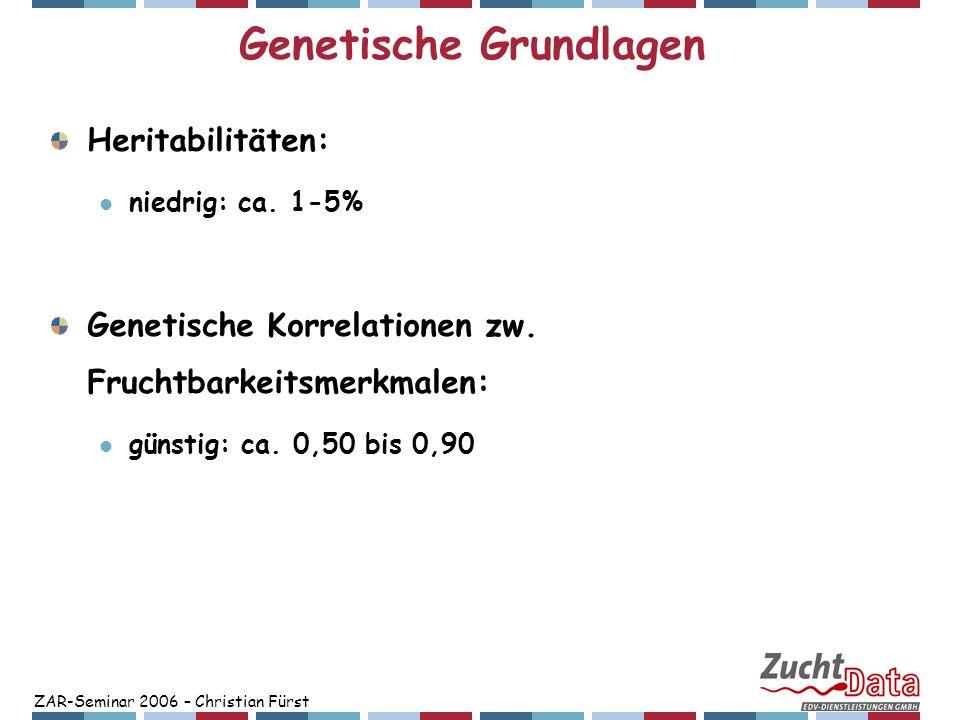 ZAR-Seminar 2006 – Christian Fürst Genetische Grundlagen Heritabilitäten: niedrig: ca. 1-5% Genetische Korrelationen zw. Fruchtbarkeitsmerkmalen: güns