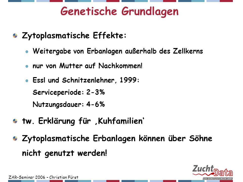 ZAR-Seminar 2006 – Christian Fürst Genetische Grundlagen Zytoplasmatische Effekte: Weitergabe von Erbanlagen außerhalb des Zellkerns nur von Mutter au