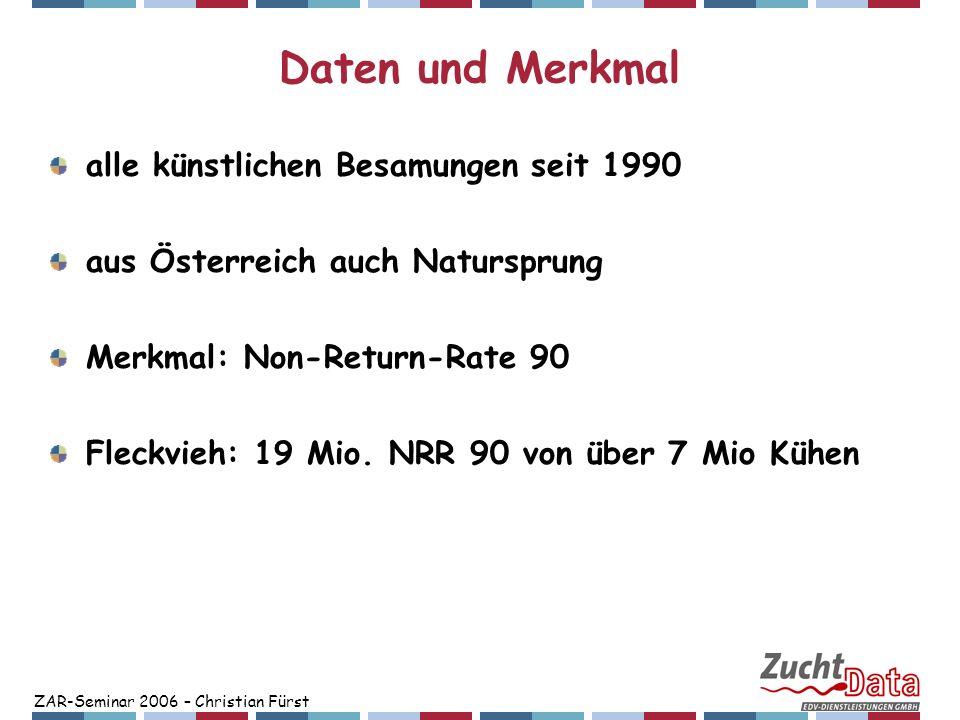 ZAR-Seminar 2006 – Christian Fürst Daten und Merkmal alle künstlichen Besamungen seit 1990 aus Österreich auch Natursprung Merkmal: Non-Return-Rate 90