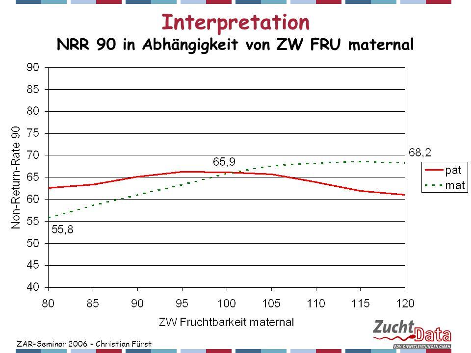 ZAR-Seminar 2006 – Christian Fürst Interpretation NRR 90 in Abhängigkeit von ZW FRU maternal