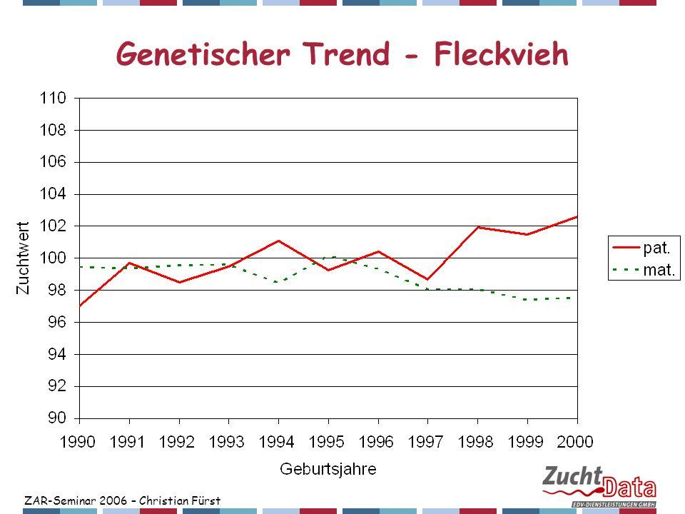 ZAR-Seminar 2006 – Christian Fürst Genetischer Trend - Fleckvieh