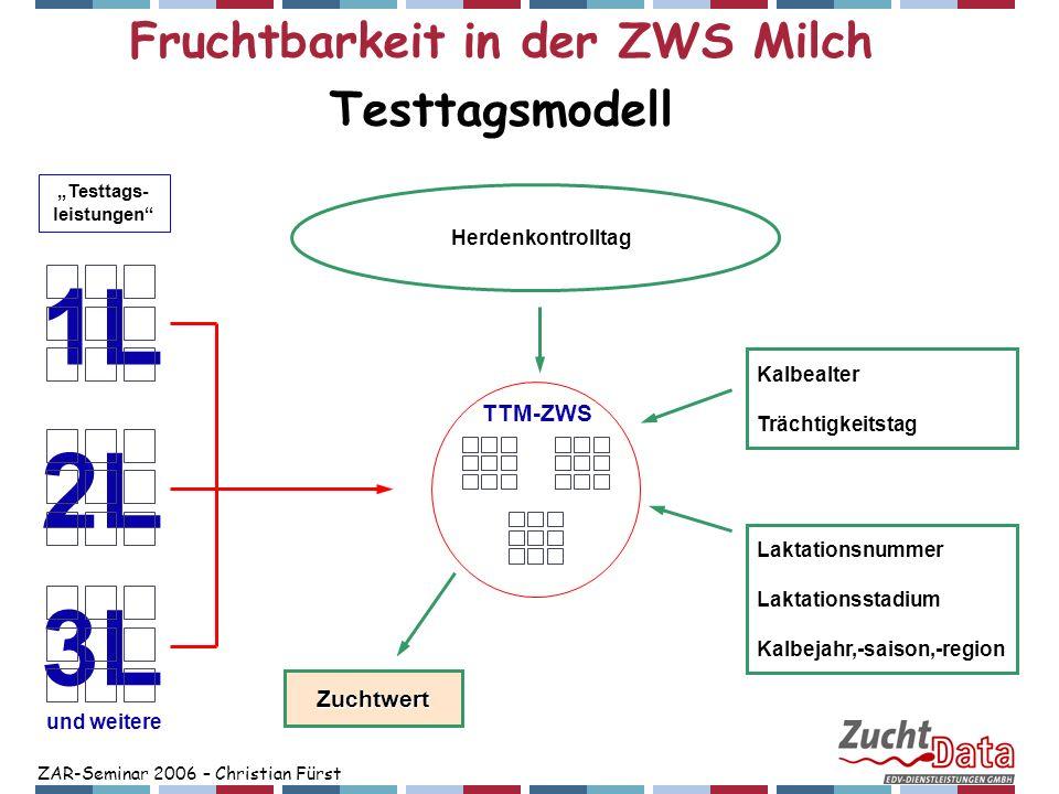 ZAR-Seminar 2006 – Christian Fürst Fruchtbarkeit in der ZWS Milch Testtagsmodell 1L Testtags- leistungen 2L 3L und weitere Zuchtwert TTM-ZWS Herdenkon