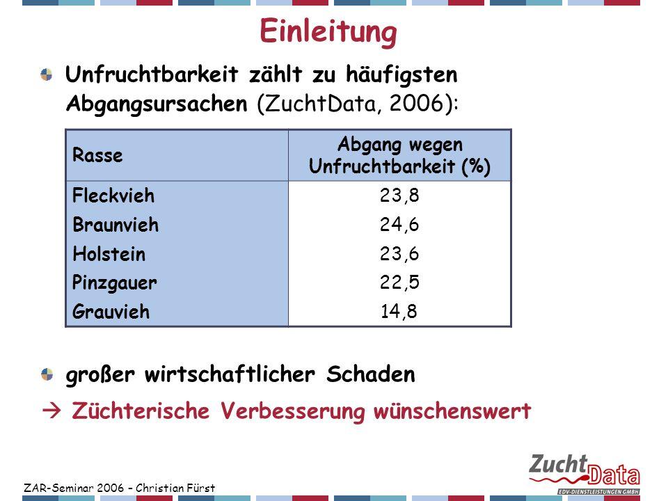 ZAR-Seminar 2006 – Christian Fürst Züchterische Möglichkeiten zur Verbesserung der Fruchtbarkeit (Krogmeier, 2001) GZW-Varianten GZW Fitness +50% Fitness +100% nur Fitness nur Milch (MW) Gesamt (rel.,%)100,0 Fruchtbarkeit paternal (ZW) +0,2 Fruchtbarkeit maternal (ZW) -0,9 Monetärer Zuchtfortschritt (Fürst, 2006):