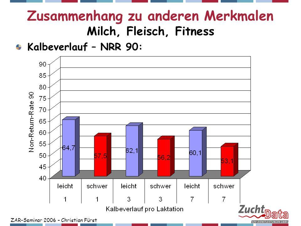 ZAR-Seminar 2006 – Christian Fürst Zusammenhang zu anderen Merkmalen Milch, Fleisch, Fitness Kalbeverlauf – NRR 90: