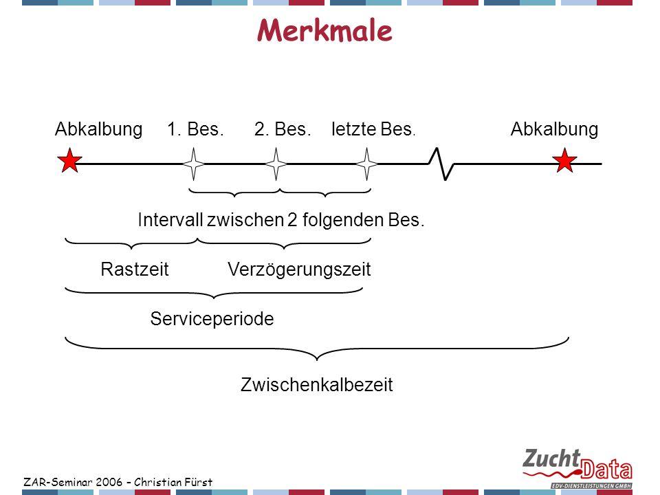 ZAR-Seminar 2006 – Christian Fürst Merkmale Intervall zwischen 2 folgenden Bes. Rastzeit VerzögerungszeitServiceperiode Zwischenkalbezeit Abkalbung 1.