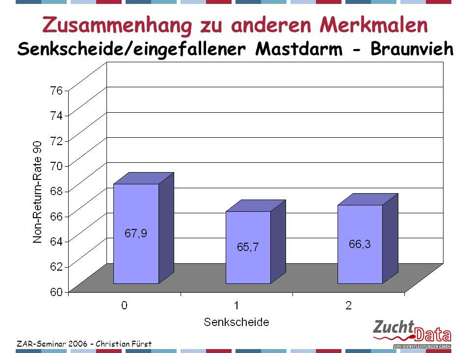 ZAR-Seminar 2006 – Christian Fürst Zusammenhang zu anderen Merkmalen Senkscheide/eingefallener Mastdarm - Braunvieh