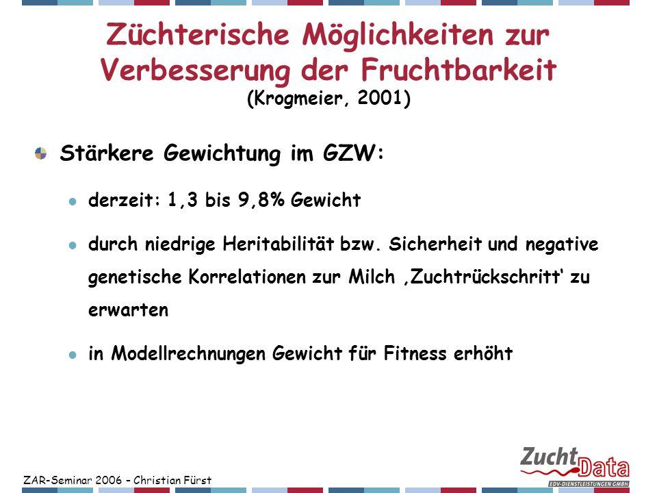 ZAR-Seminar 2006 – Christian Fürst Züchterische Möglichkeiten zur Verbesserung der Fruchtbarkeit (Krogmeier, 2001) Stärkere Gewichtung im GZW: derzeit