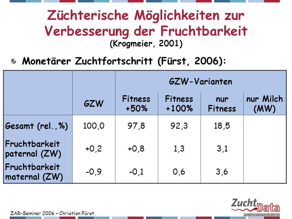 ZAR-Seminar 2006 – Christian Fürst Züchterische Möglichkeiten zur Verbesserung der Fruchtbarkeit (Krogmeier, 2001) GZW-Varianten GZW Fitness +50% Fitn