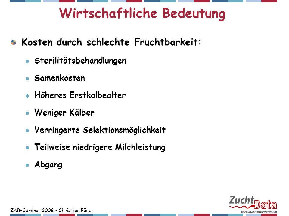ZAR-Seminar 2006 – Christian Fürst Züchterische Möglichkeiten zur Verbesserung der Fruchtbarkeit (Krogmeier, 2001) GZW-Varianten GZW Fitness +50% Fitness +100% nur Fitness nur Milch (MW) Gesamt (rel.,%)100,097,892,318,585,7 Fruchtbarkeit paternal (ZW) +0,2+0,81,33,1-1,3 Fruchtbarkeit maternal (ZW) -0,9-0,10,63,6-2,5 Monetärer Zuchtfortschritt (Fürst, 2006):
