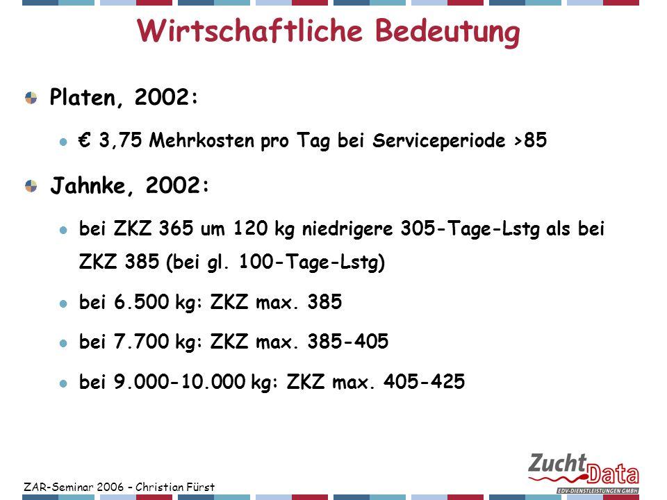 ZAR-Seminar 2006 – Christian Fürst Wirtschaftliche Bedeutung Platen, 2002: 3,75 Mehrkosten pro Tag bei Serviceperiode >85 Jahnke, 2002: bei ZKZ 365 um